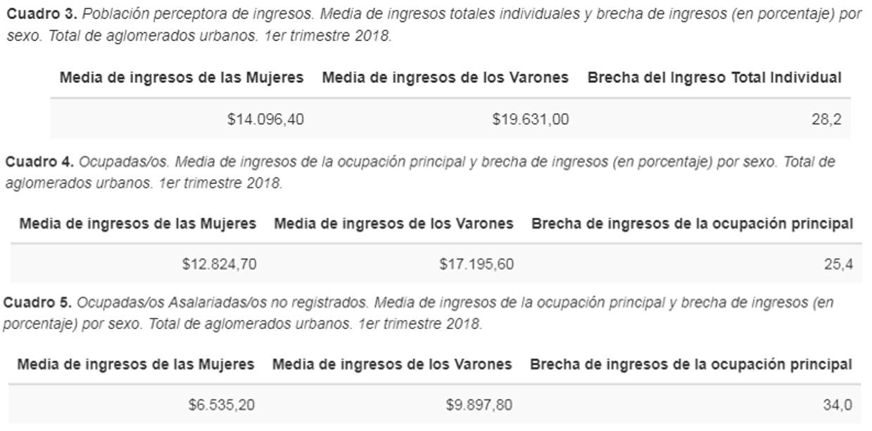 Cuadros_brecha_salarial
