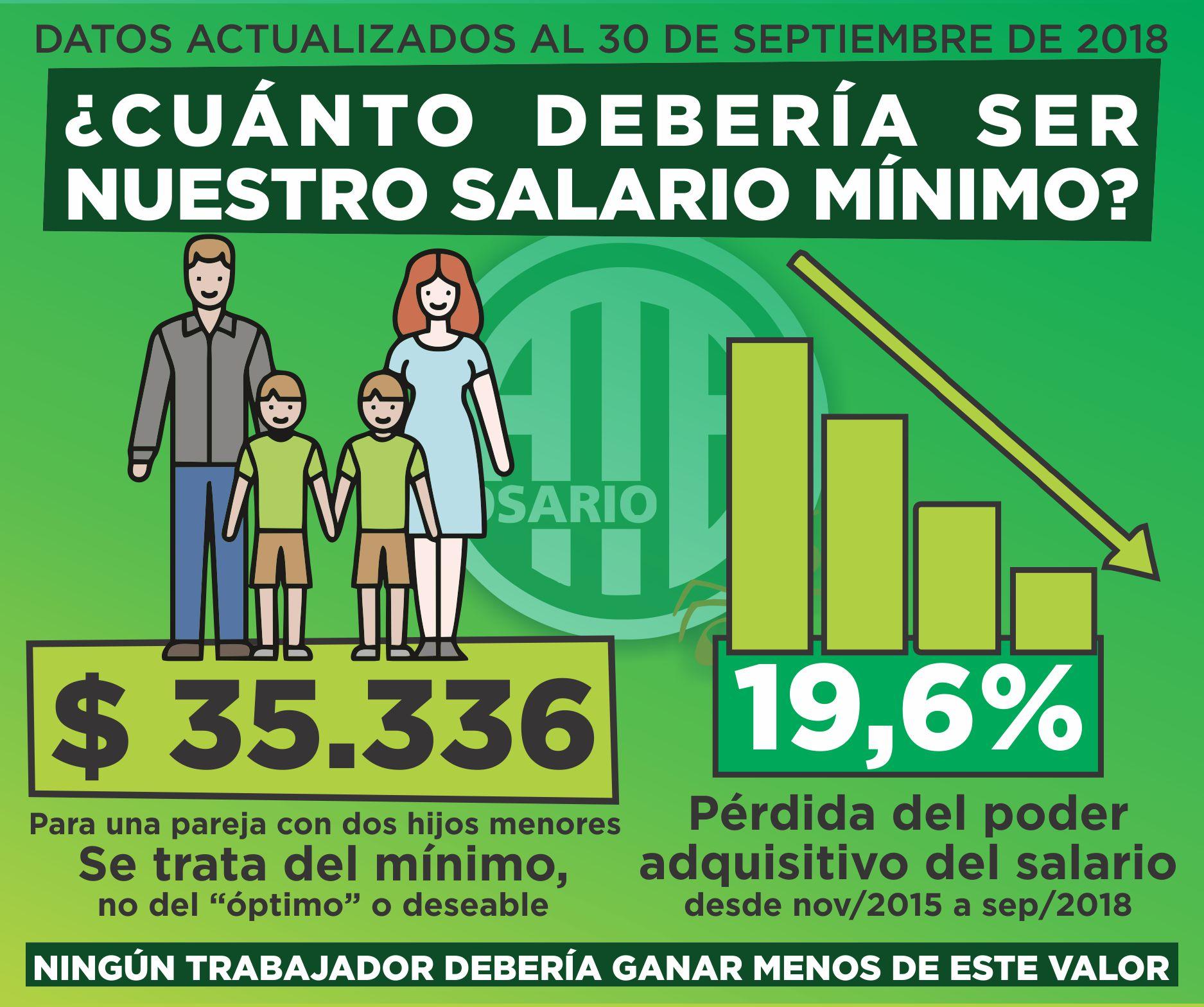 Placa_salario_m__nimo_septiembre